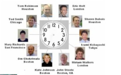 Face clock